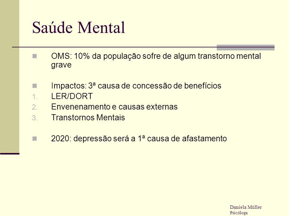 Saúde Mental OMS: 10% da população sofre de algum transtorno mental grave. Impactos: 3ª causa de concessão de benefícios.