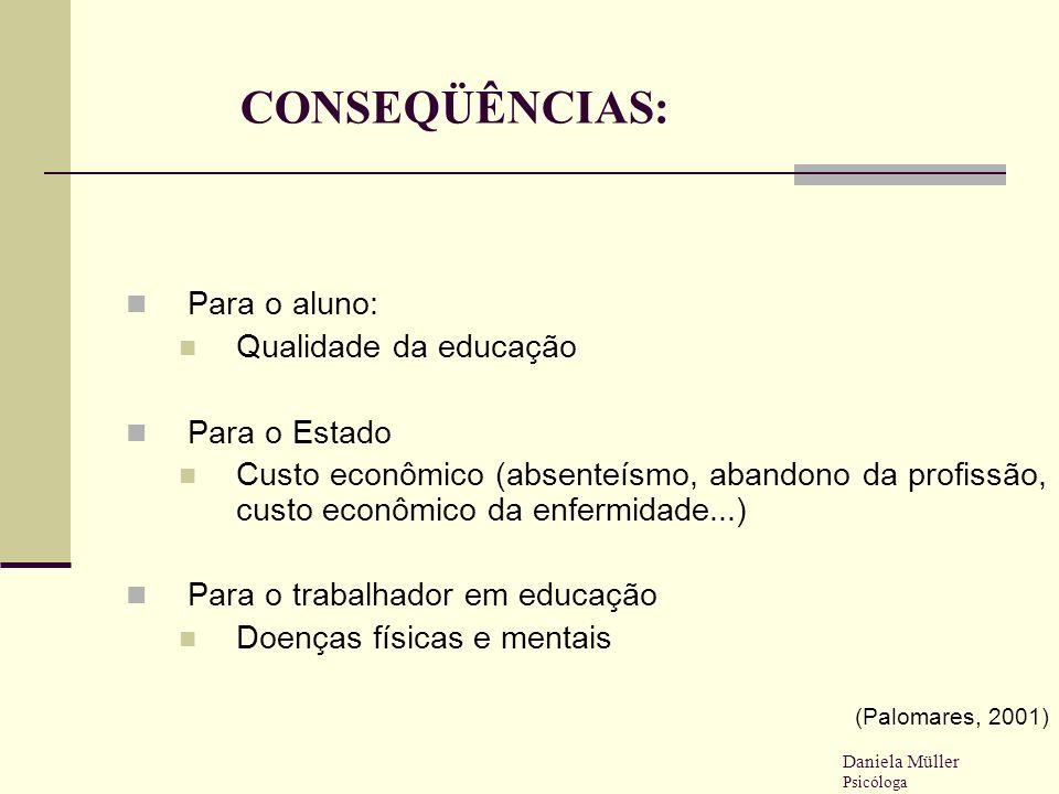 CONSEQÜÊNCIAS: Para o aluno: Qualidade da educação Para o Estado