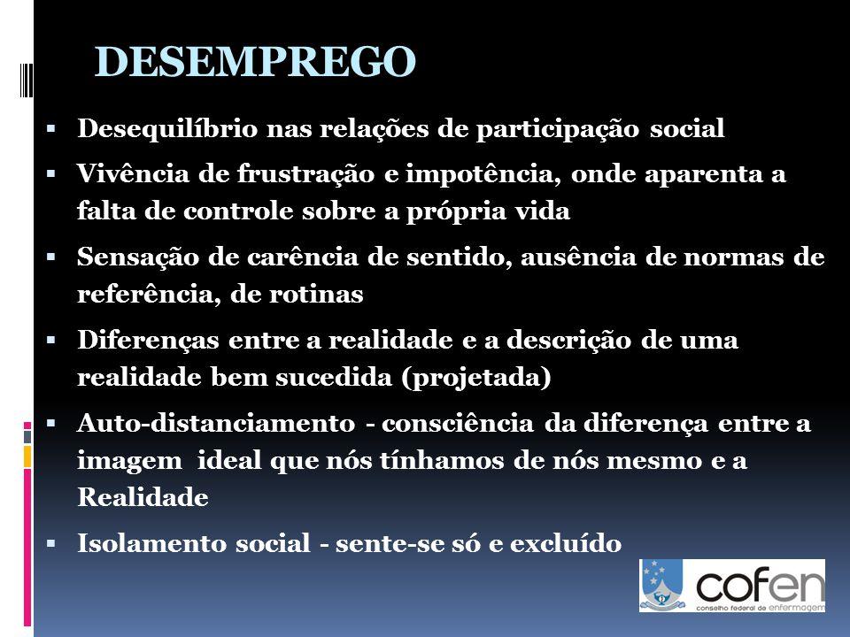 DESEMPREGO Desequilíbrio nas relações de participação social