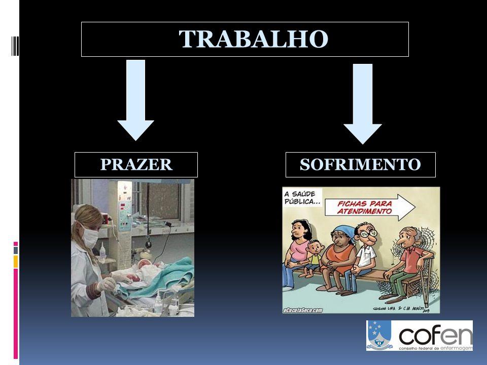 TRABALHO PRAZER SOFRIMENTO