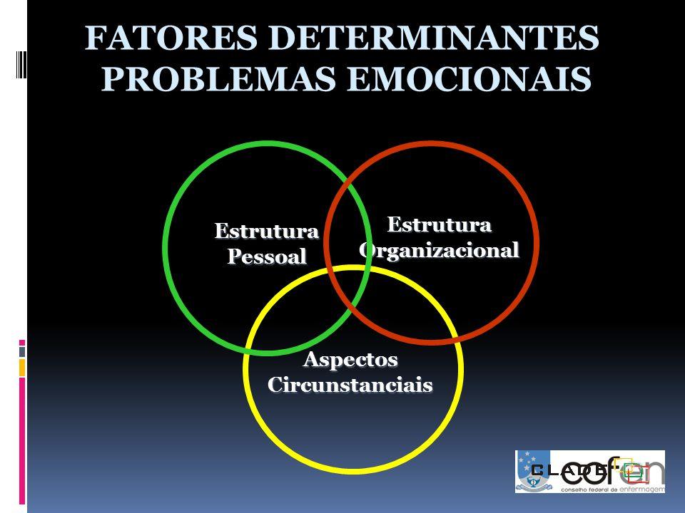 FATORES DETERMINANTES PROBLEMAS EMOCIONAIS