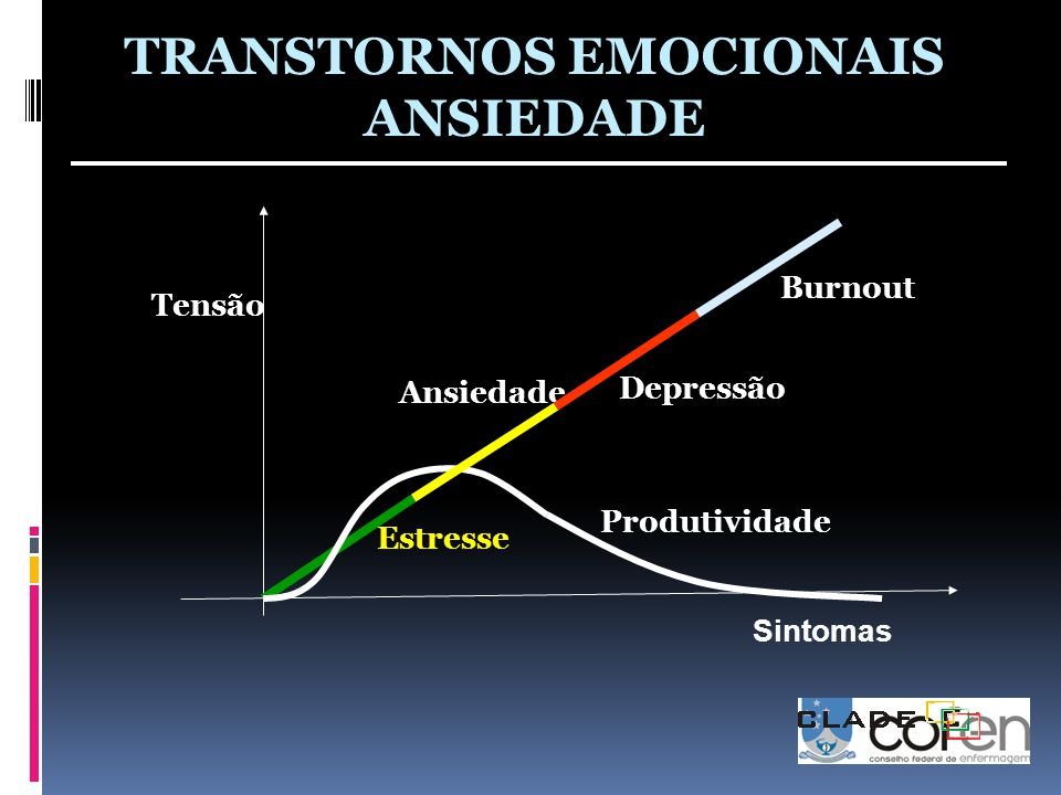 TRANSTORNOS EMOCIONAIS ANSIEDADE