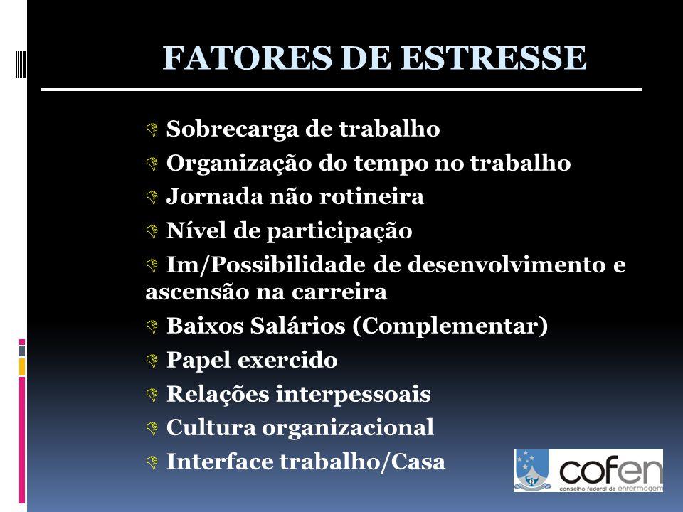 FATORES DE ESTRESSE Sobrecarga de trabalho