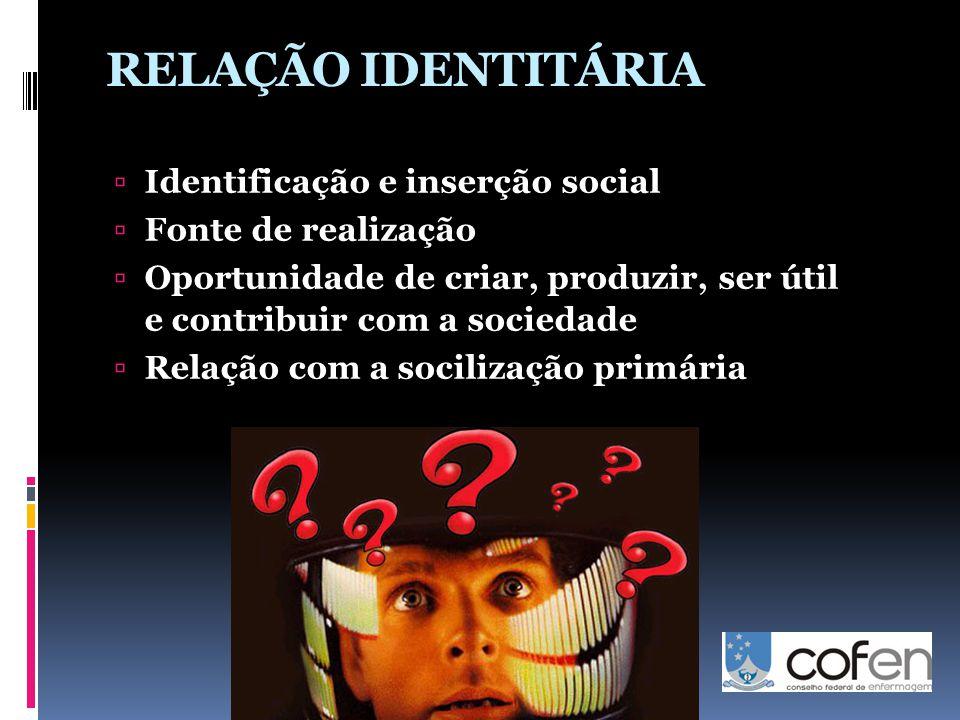 RELAÇÃO IDENTITÁRIA Identificação e inserção social