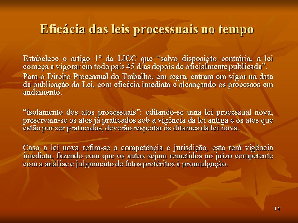 Eficácia das leis processuais no tempo