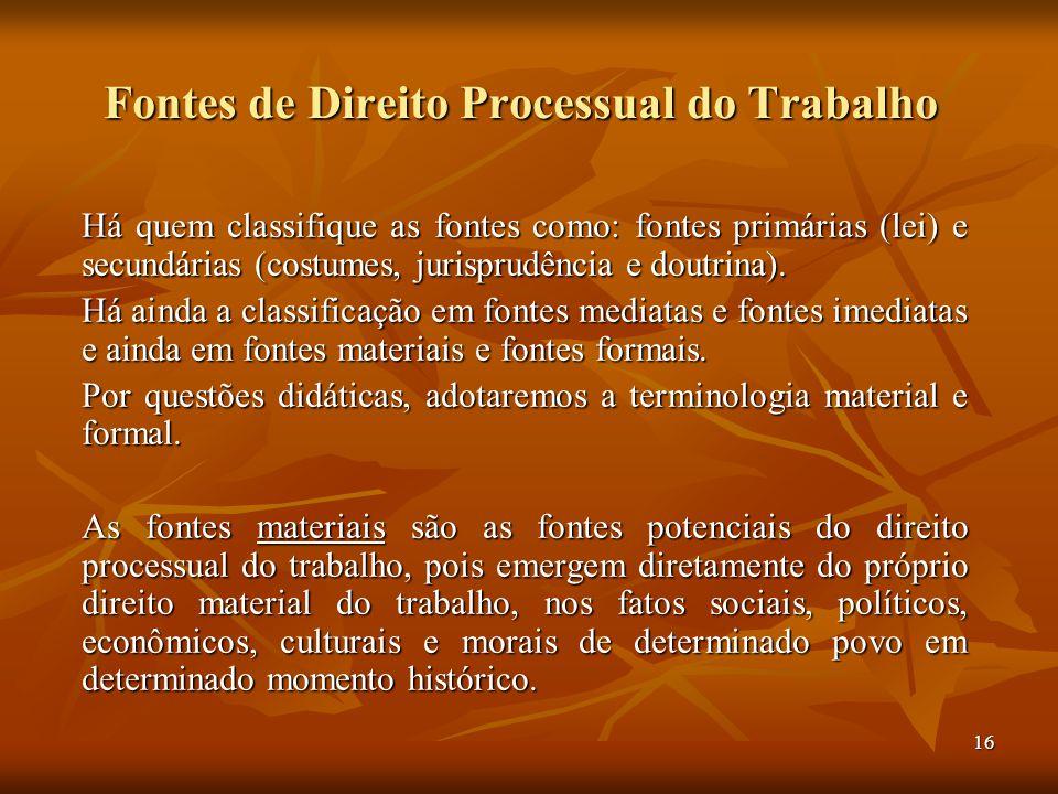 Fontes de Direito Processual do Trabalho