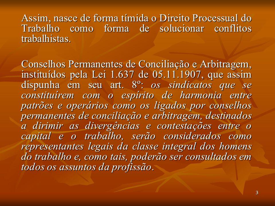 Assim, nasce de forma tímida o Direito Processual do Trabalho como forma de solucionar conflitos trabalhistas.