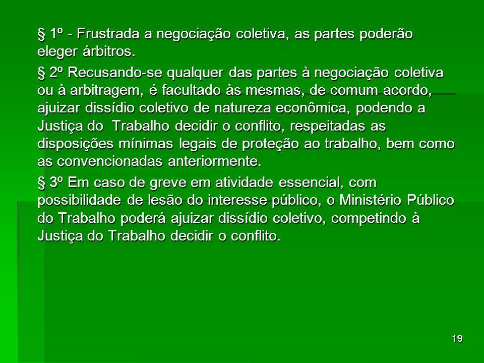 § 1º - Frustrada a negociação coletiva, as partes poderão eleger árbitros.