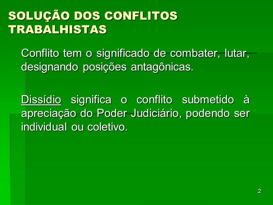 SOLUÇÃO DOS CONFLITOS TRABALHISTAS