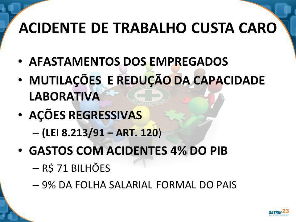 ACIDENTE DE TRABALHO CUSTA CARO