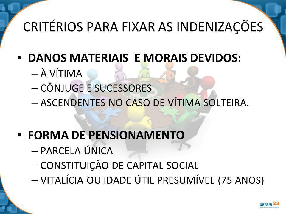 CRITÉRIOS PARA FIXAR AS INDENIZAÇÕES