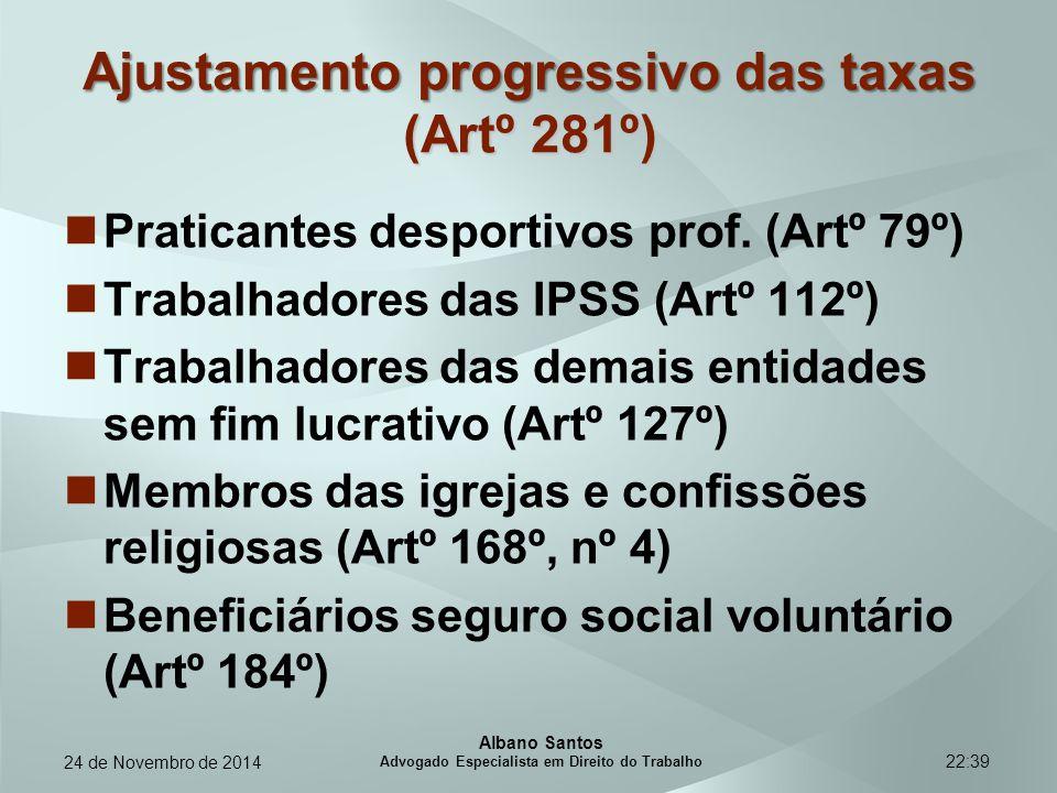 Ajustamento progressivo das taxas (Artº 281º)