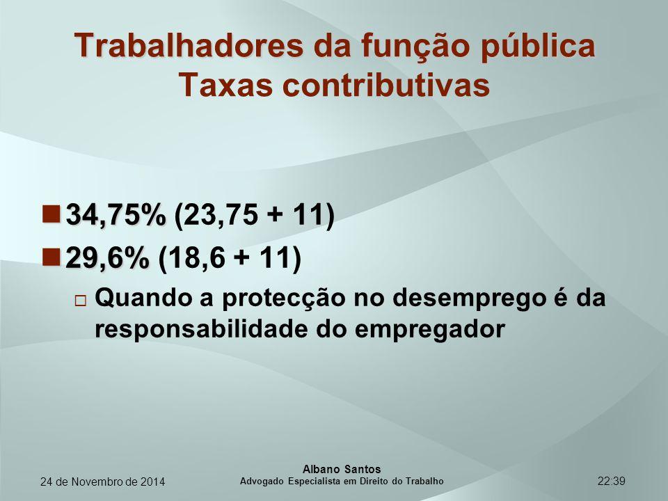 Trabalhadores da função pública Taxas contributivas