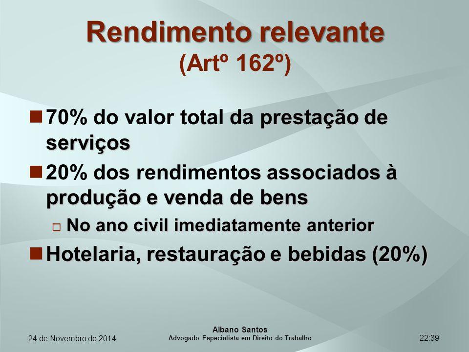 Rendimento relevante (Artº 162º)