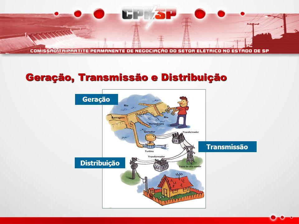 Geração, Transmissão e Distribuição