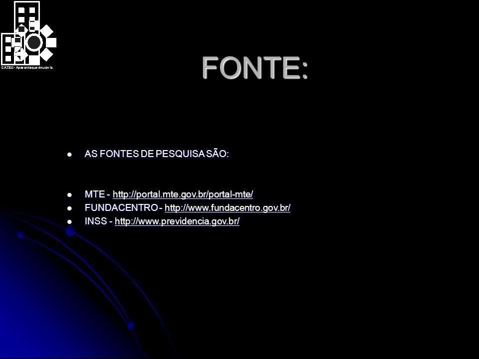 FONTE: AS FONTES DE PESQUISA SÃO: