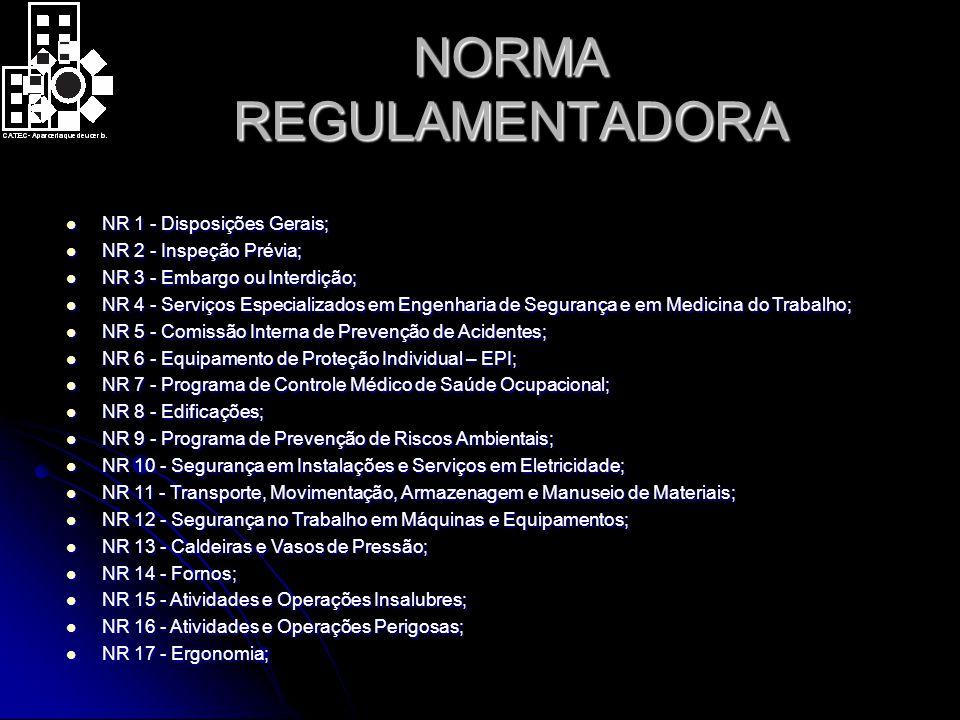 NORMA REGULAMENTADORA
