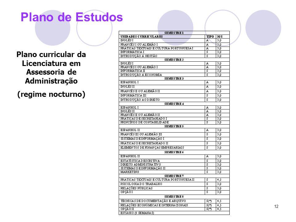Plano curricular da Licenciatura em Assessoria de Administração