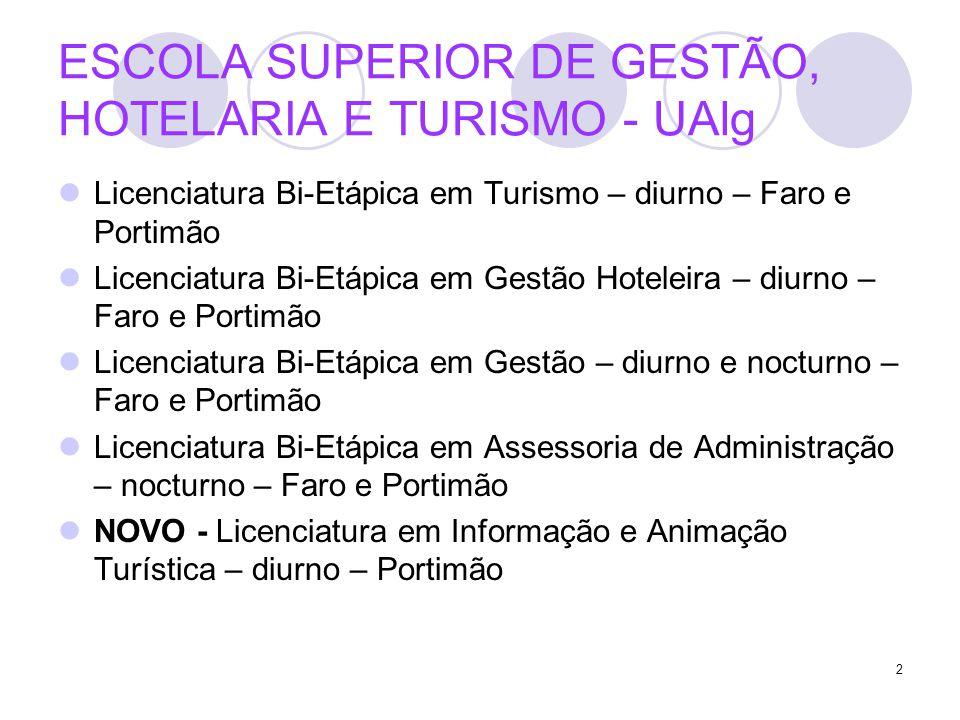 ESCOLA SUPERIOR DE GESTÃO, HOTELARIA E TURISMO - UAlg