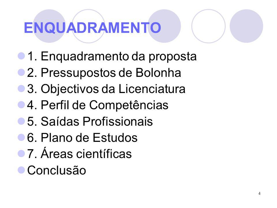 ENQUADRAMENTO 1. Enquadramento da proposta 2. Pressupostos de Bolonha