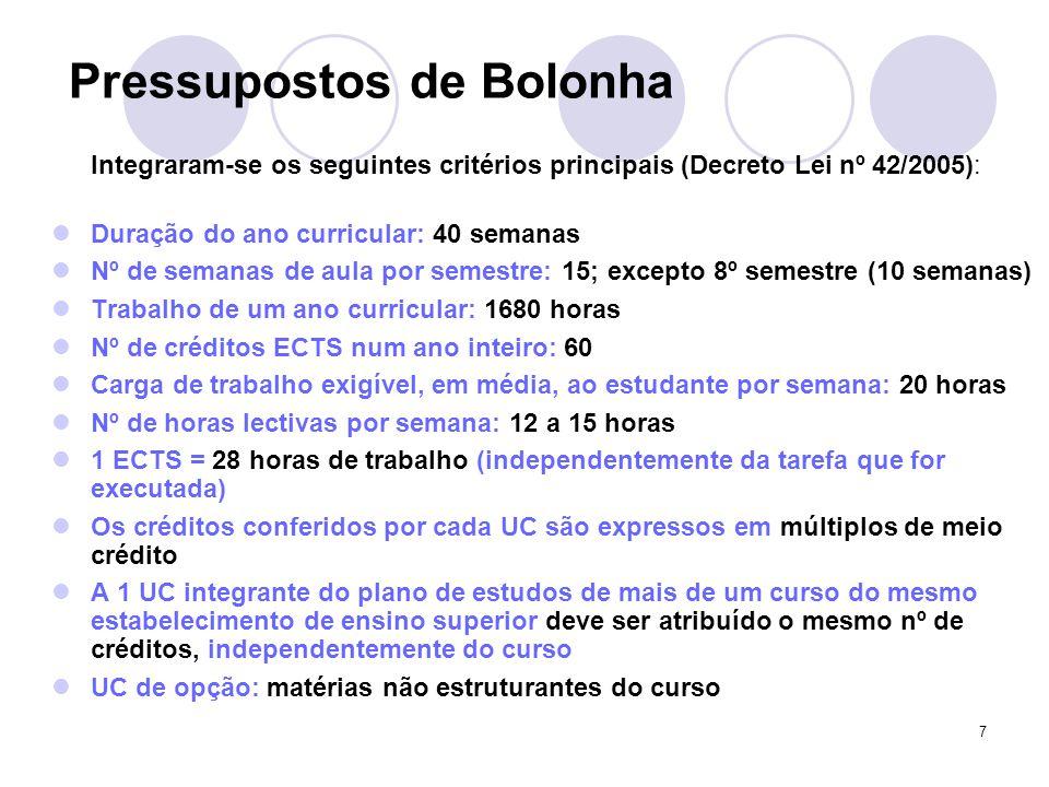 Pressupostos de Bolonha