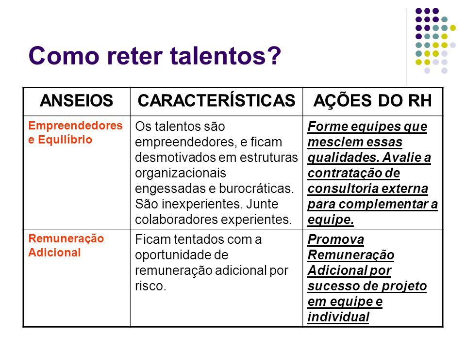 Como reter talentos ANSEIOS CARACTERÍSTICAS AÇÕES DO RH
