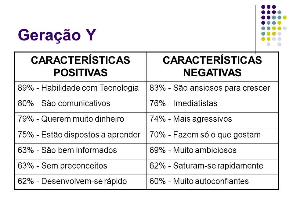 CARACTERÍSTICAS POSITIVAS CARACTERÍSTICAS NEGATIVAS