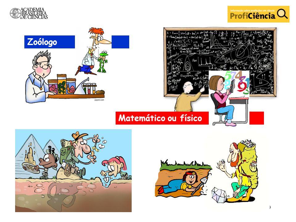 Matemático ou físico Zoólogo