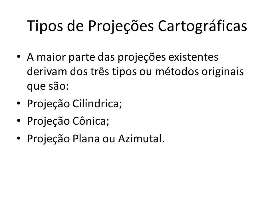 Tipos de Projeções Cartográficas