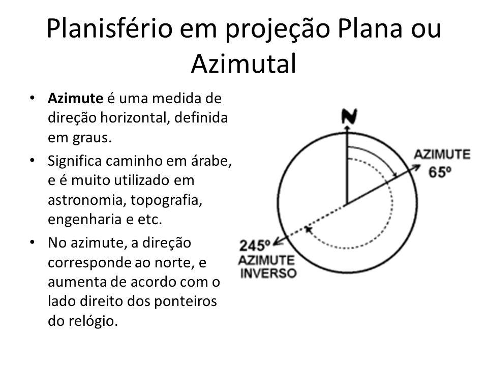 Planisfério em projeção Plana ou Azimutal