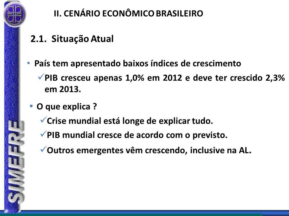 II. CENÁRIO ECONÔMICO BRASILEIRO
