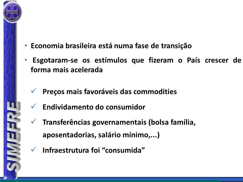 Economia brasileira está numa fase de transição