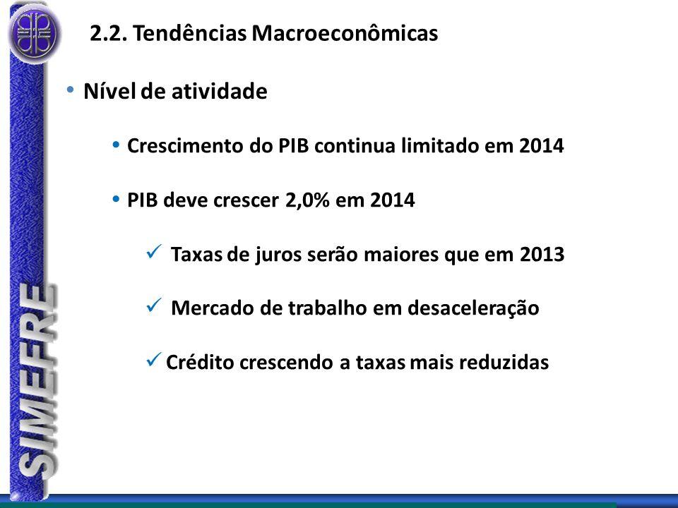 2.2. Tendências Macroeconômicas