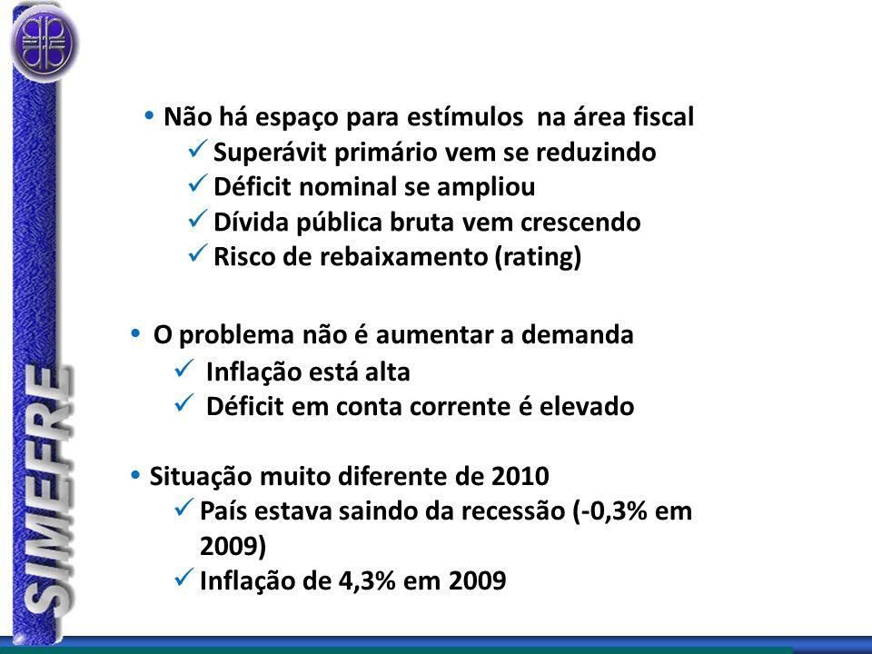 Não há espaço para estímulos na área fiscal