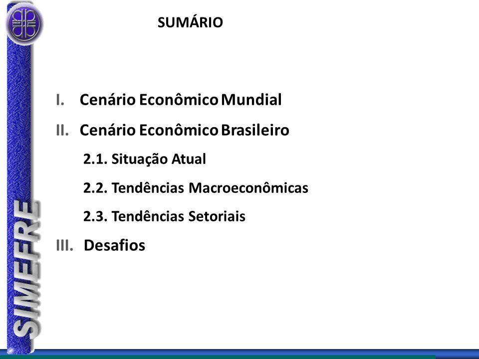 Cenário Econômico Mundial Cenário Econômico Brasileiro