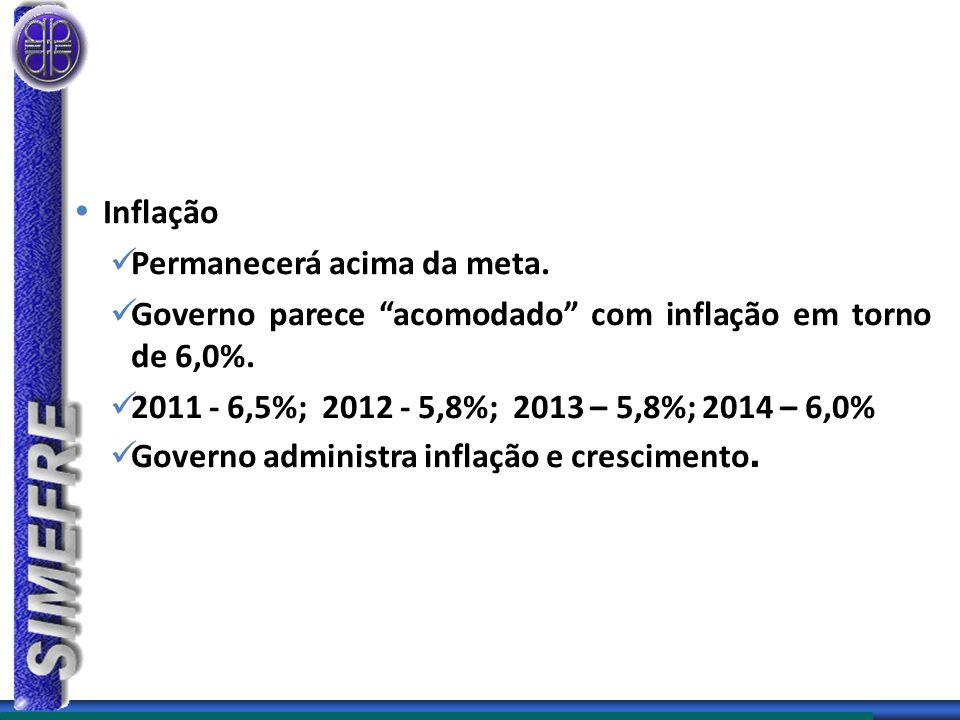 Inflação Permanecerá acima da meta. Governo parece acomodado com inflação em torno de 6,0%. 2011 - 6,5%; 2012 - 5,8%; 2013 – 5,8%; 2014 – 6,0%