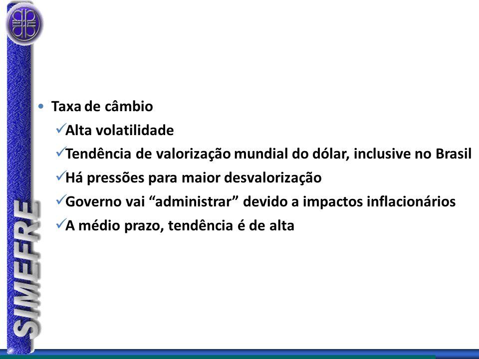 Taxa de câmbio Alta volatilidade. Tendência de valorização mundial do dólar, inclusive no Brasil.