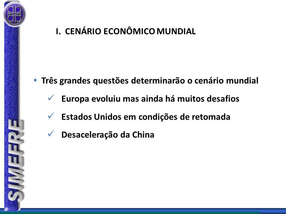 I. CENÁRIO ECONÔMICO MUNDIAL