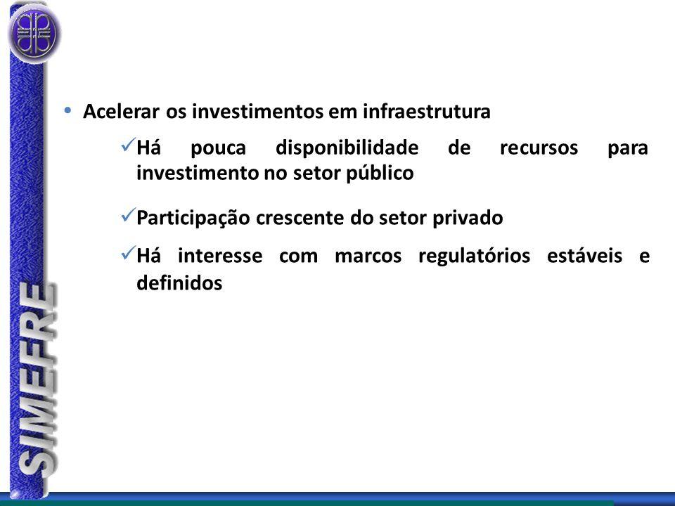 Acelerar os investimentos em infraestrutura