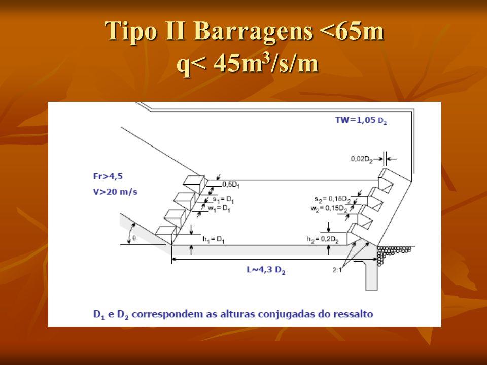Tipo II Barragens <65m q< 45m3/s/m