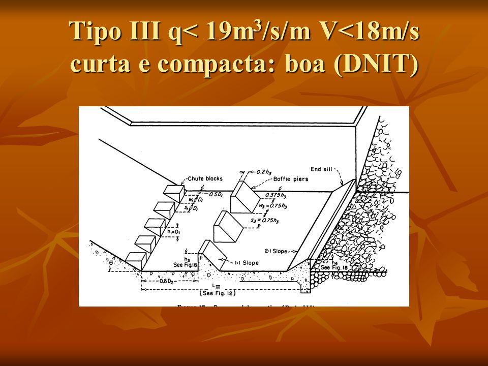 Tipo III q< 19m3/s/m V<18m/s curta e compacta: boa (DNIT)