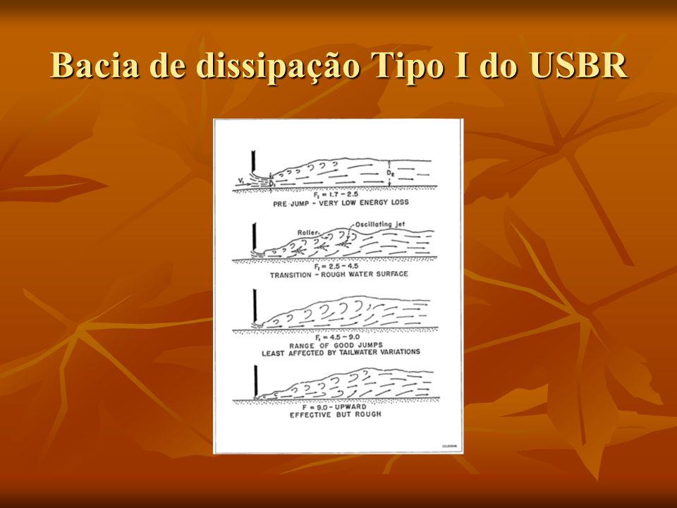 Bacia de dissipação Tipo I do USBR