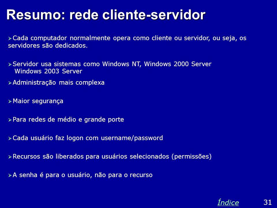 Resumo: rede cliente-servidor