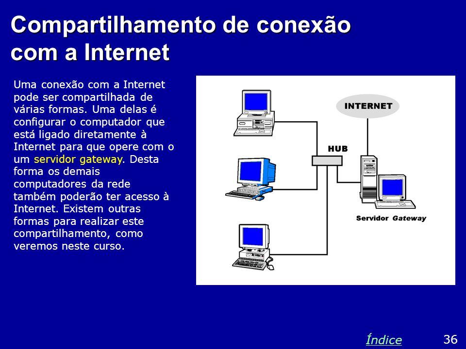 Compartilhamento de conexão com a Internet