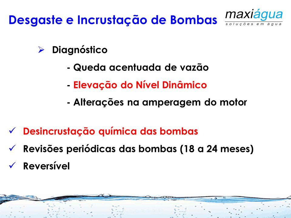 Desgaste e Incrustação de Bombas