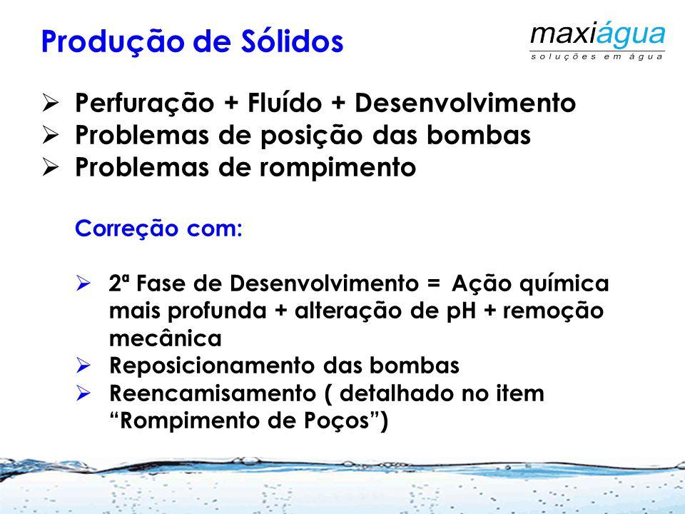 Produção de Sólidos Perfuração + Fluído + Desenvolvimento