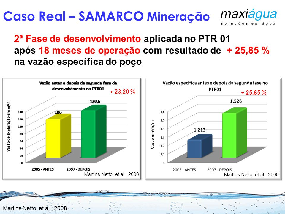 Caso Real – SAMARCO Mineração