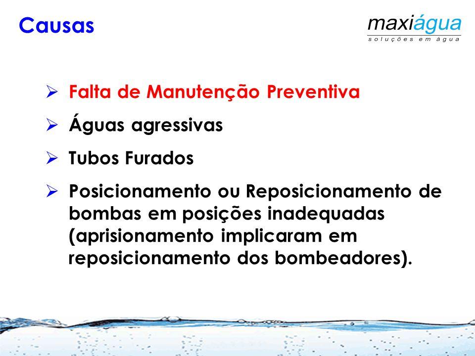 Causas Falta de Manutenção Preventiva Águas agressivas Tubos Furados