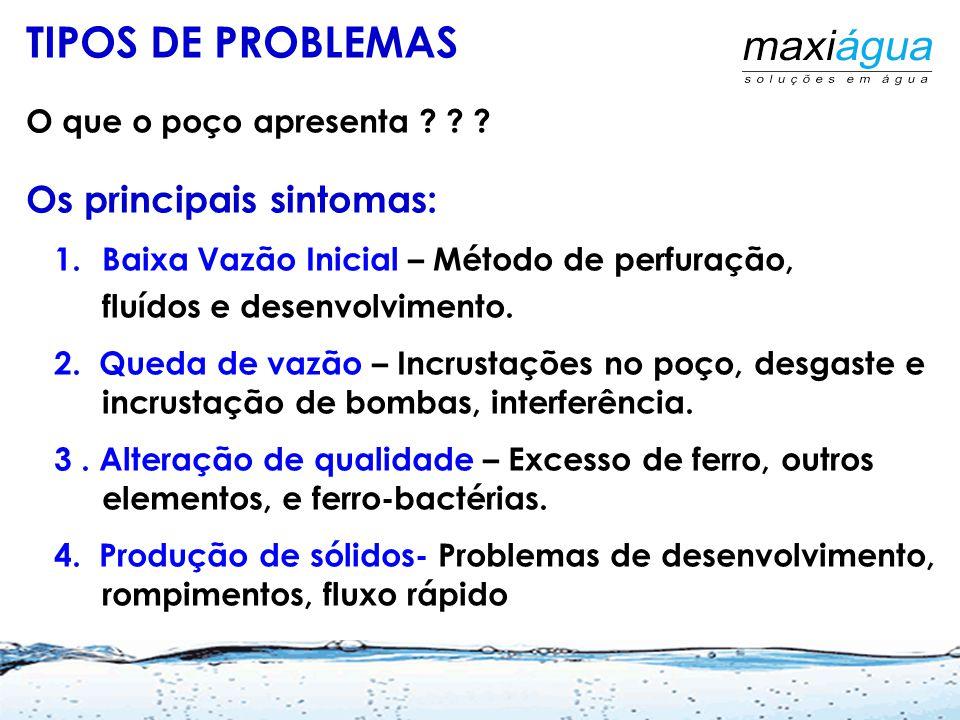 TIPOS DE PROBLEMAS Os principais sintomas: