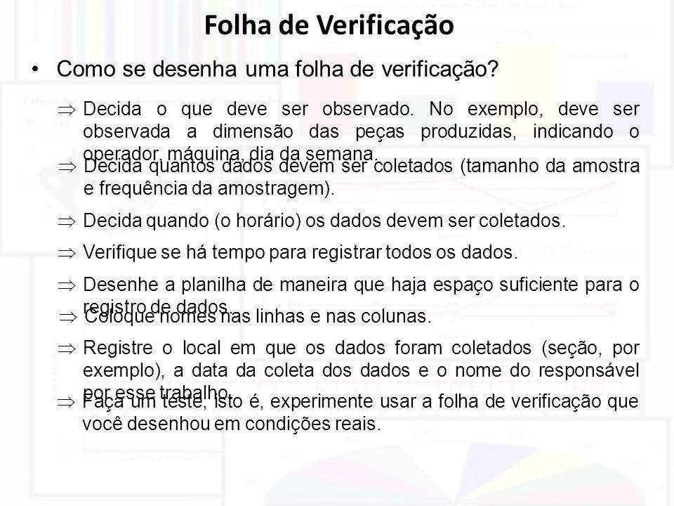 Folha de Verificação Como se desenha uma folha de verificação